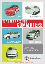 Top Used Cars for Commuters